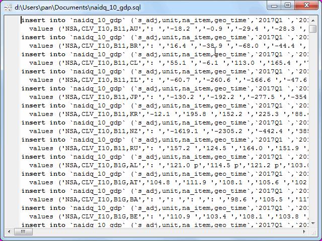 convert online TSV file to SQL file - view  SQL file