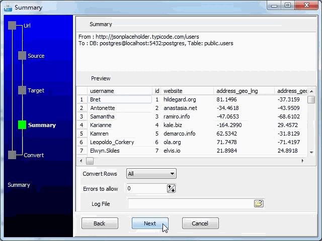 import JSON from open RESTful API to  PostgreSQL database - summary